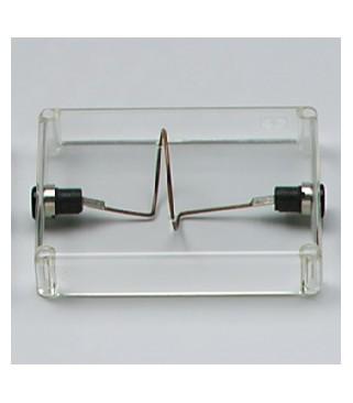 Istraživanje magnetskog polja: Petlja