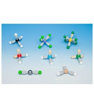 Oblici (modeli) molekula